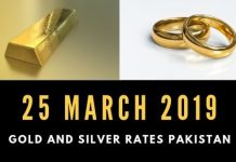 Gold rates 25 March 2019