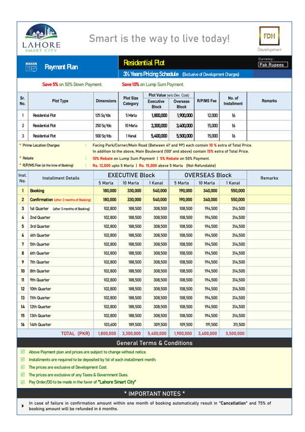 Payment Plan for LCC Residential Plots